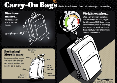Choosing a good carry on bag for luggage