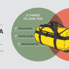 Buying Tips :: Duffel bags